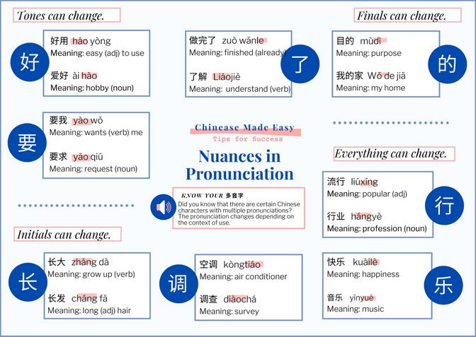 Tip 3: Nuances in Pronunciation Pt. 1