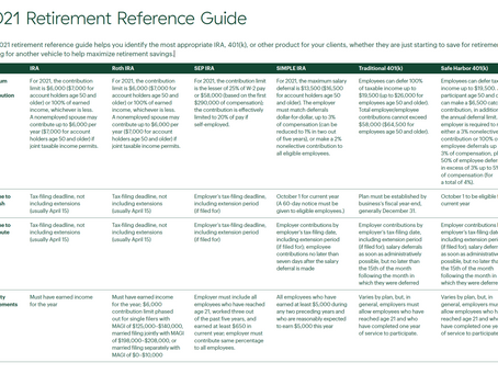 2021 Retirement Reference Guide