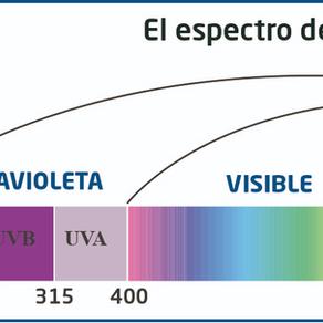 ¿Es importante la protección UV de tus lentes?