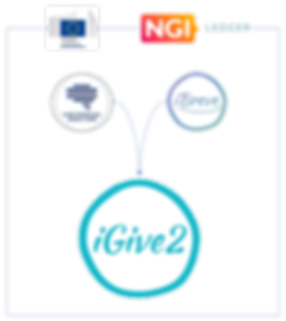 iGive2 consorcium.png