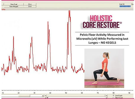 holistic core restore pelvic floor graph lunge only
