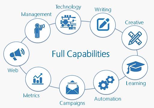 Carnegie Agency Capabilities