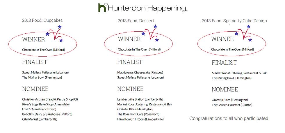 Hunterdon Happenings Winners 2018.png