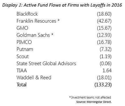 2016 layoffs in Finanical Services