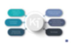 grafico_competencias_K1_-_Cópia.png