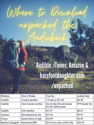 Where to buy UNPACKED the Audiobook and Price Breakdown of making and selling an Audiobook