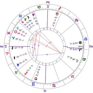 Lua Cheia - Peixes/Virgem 27-2-21