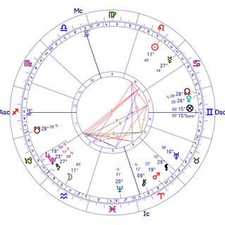 Lua Cheia Leão Agosto 2020