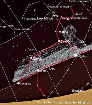 Palestra Astrologia e Arqueastronomia