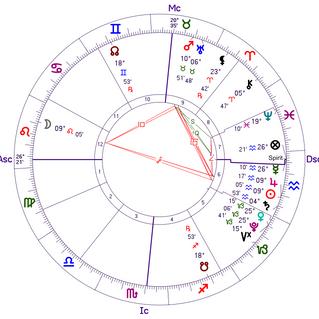 Lua Cheia de Janeiro 28-1-21