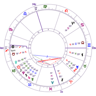 Lua Nova Janeiro 2021 13-1-21
