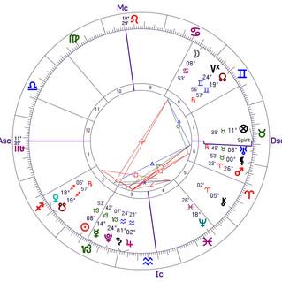 Lua Cheia Capricórnio-Cãncer