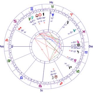 Breves Notas - Eclipse Lunar 26 Maio