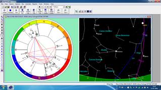 Astrologia, Mitologia e Astronomia
