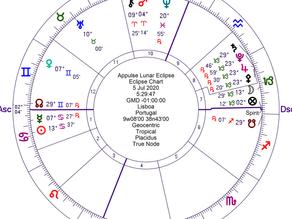 Eclipse Lunar Julho 2020