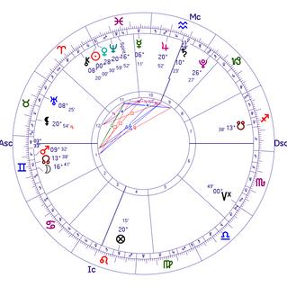 Notas breves: Lua Cheia 28-3-21