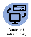 Quote and sales journey.PNG