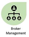 Broker Management.PNG