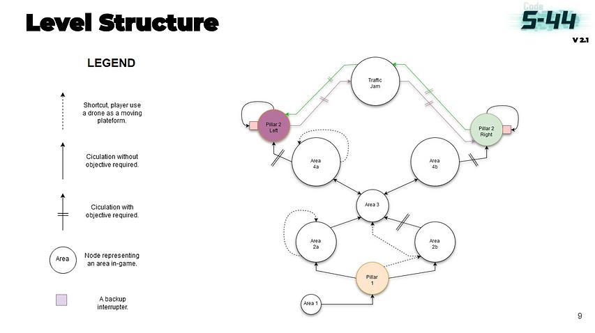 StructureSlide.PNG