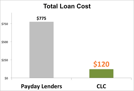 total loan cost.png