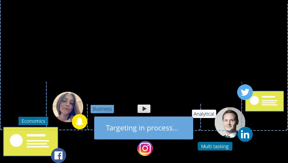 Ciblez les candidats grâce au Social Big Data - Seeqle