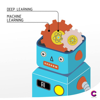 Artificial Intelligence vs. Machine Learning vs. Deep Learning คืออะไร งงกันไปหมด