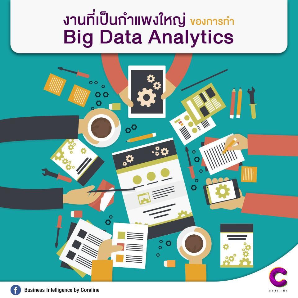 งานที่เป็นกำแพงใหญ่ ของการทำ Big Data Analytics