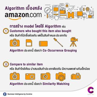 Algorithm เบื้องหลัง Amazon.com