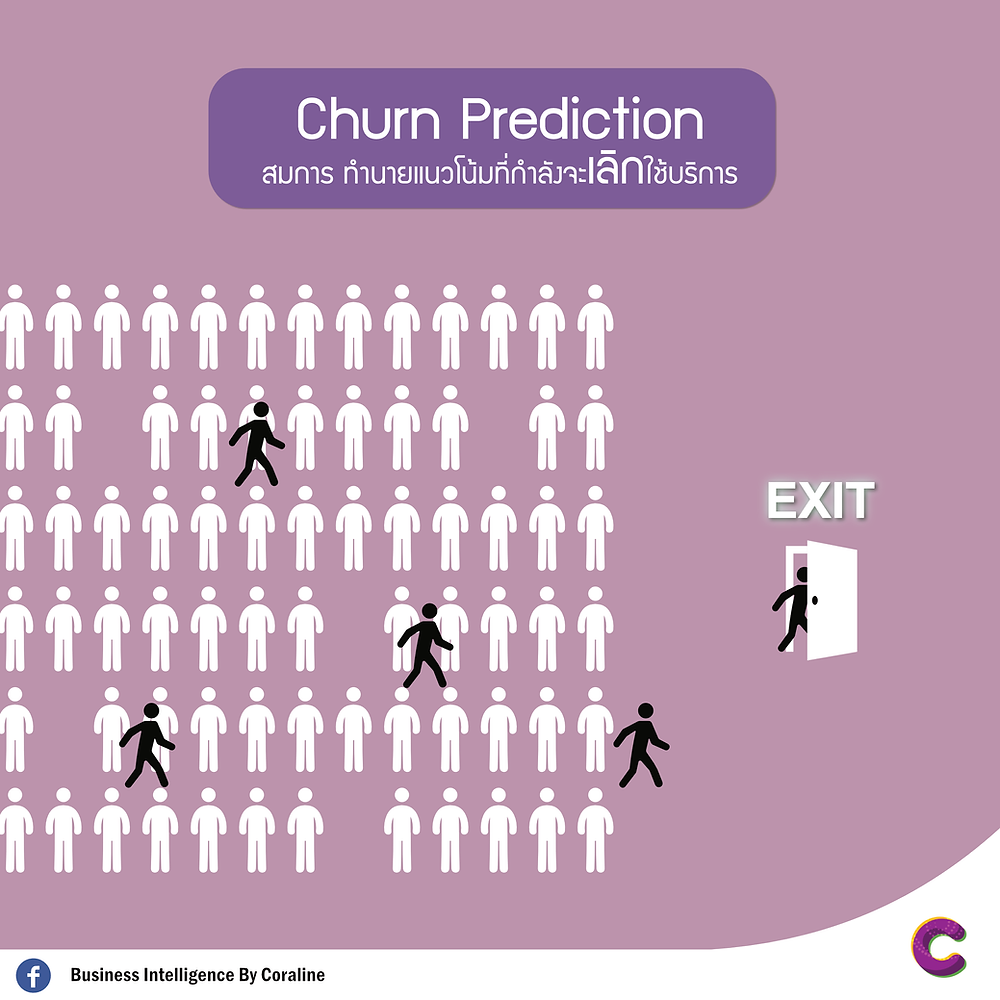 Churn Prediction Info-graphic