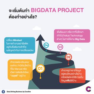 จะเริ่มต้นทำ Big Data Project ต้องทำอย่างไร?