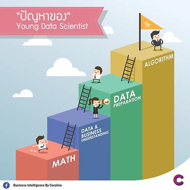 ปัญหาของ Young Data Scientist กับการทำงานจริงในองค์กร