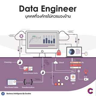 Data Engineer บุคคลที่องค์กรไม่ควรมองข้าม