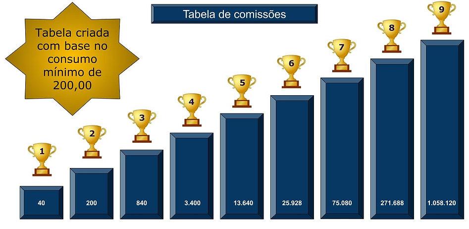 Rede_-_Tabela_de_Comissões_(1).jpg