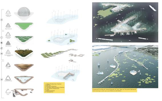 Prtificial Island Proposal