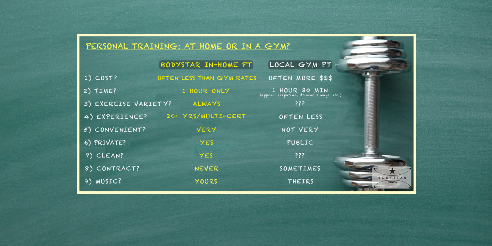 Bodystar Training VS. The Gym