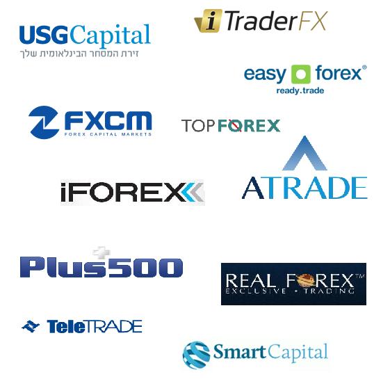 השוואת חברות מסחר בפורקס