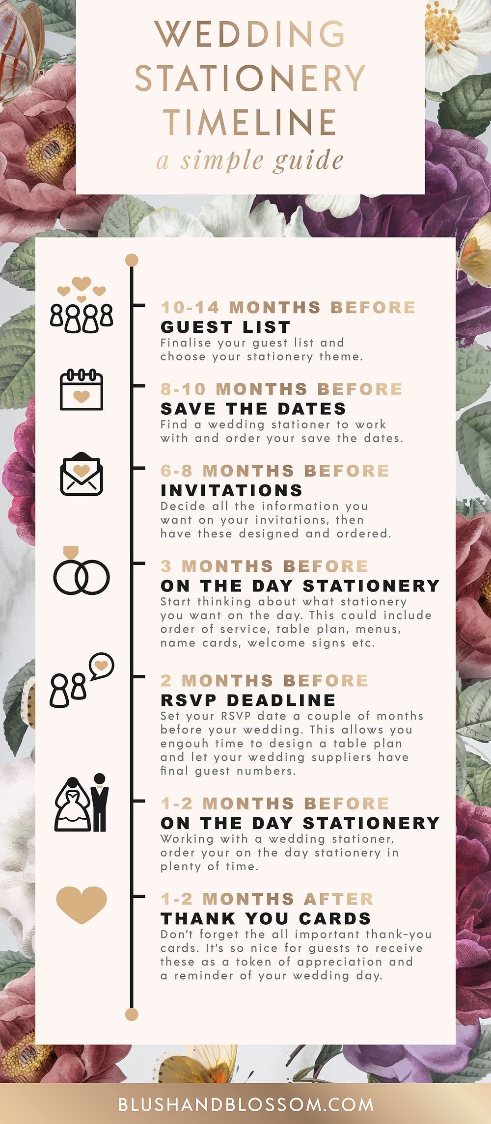 Wedding stationery timeline for when to send out invitations