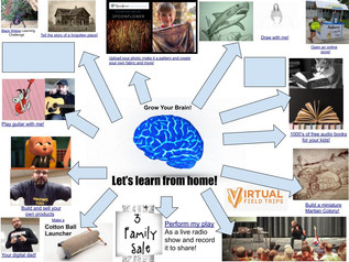Additional learning from home ideas