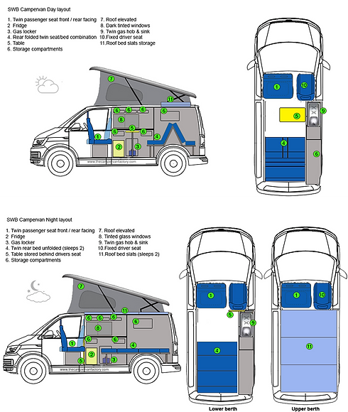 Day and Night Layout VW Camper Hire.png.