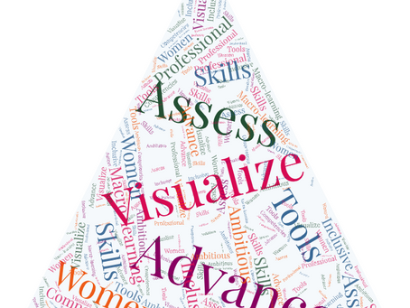 AVA: The Secret To Career Success