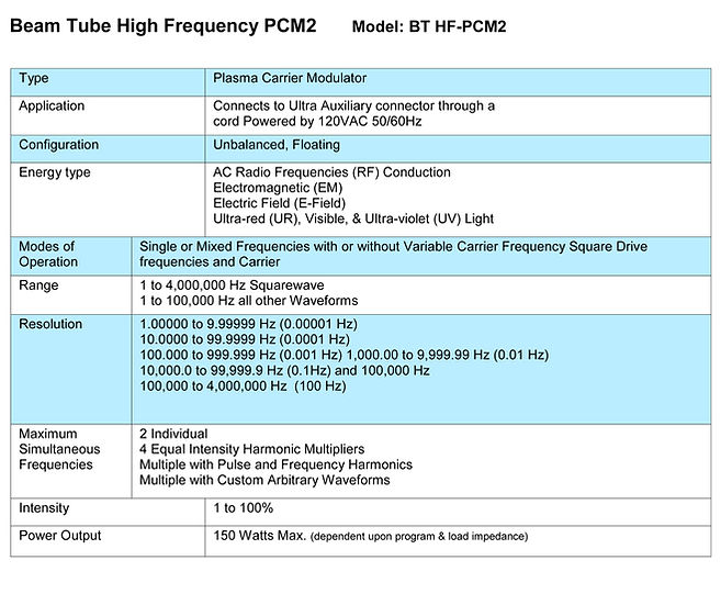 Beam-Tube-High-Frequency-PCM2-Model-Spec