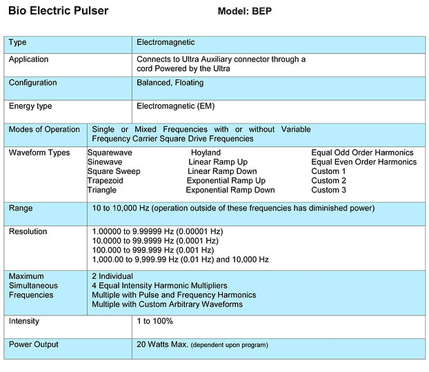 Bio-Electric-Pulser-Model-Specifications