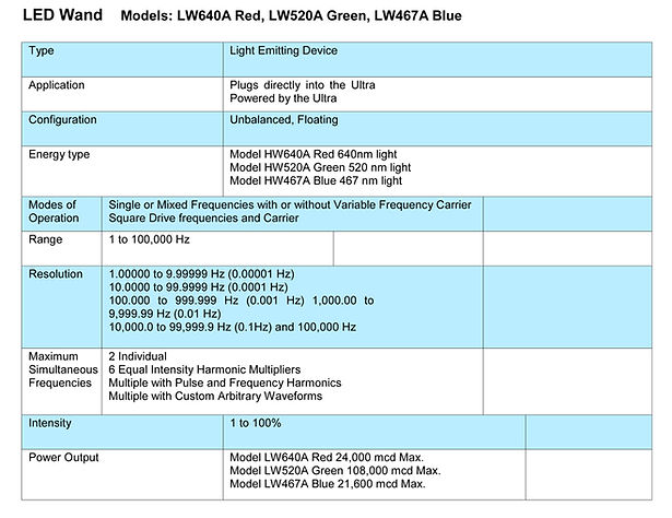 LED-Wand-Models-Specifications-Table-bio
