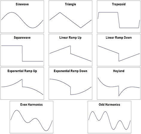 BCX-Ultra-Frequencies-bioelectrics.jpg