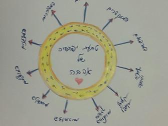 קריון - חמישה במעגל