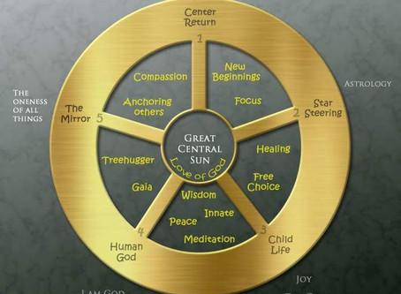 קריון - מעגל הלימוד של אמהות הכוכב
