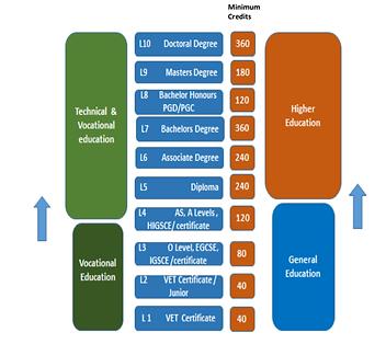 SADCQF Diagram.png