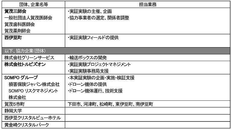 スクリーンショット 2021-03-15 16.12.44.png