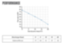 Sump Pump Performance Chart