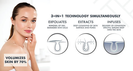 Extract Exfoliate Infuse Dermalinfusion CT Connecticut Elysian
